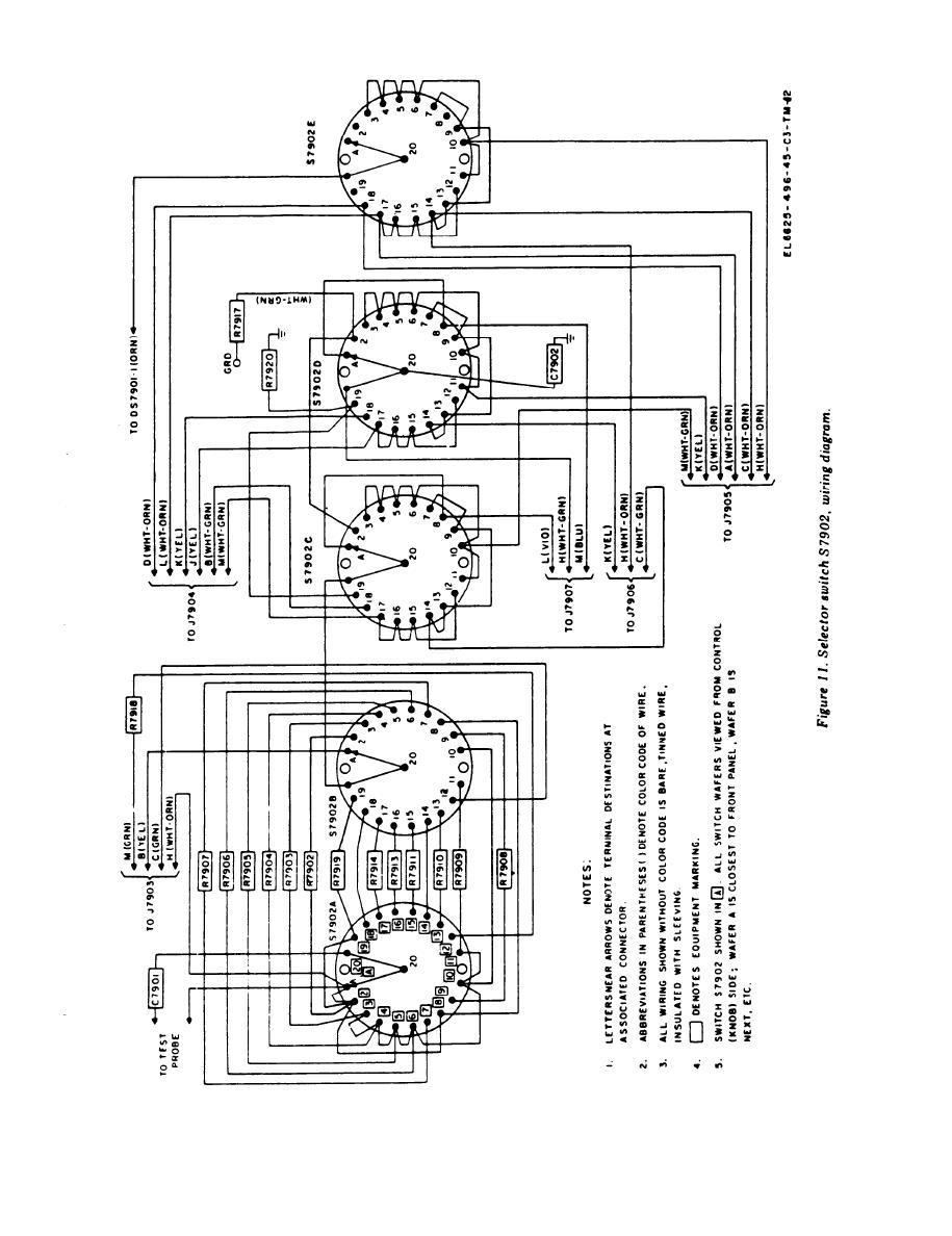 TM 11 6625 496 450077im figure 11 selector switch s7902, wiring diagram tm 11 6625 496 selector switch wiring diagram at pacquiaovsvargaslive.co